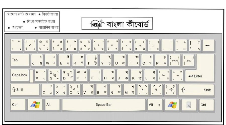Bijoy Bangla Typing Keyboard 1