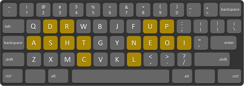 Workman Keyboard Layout